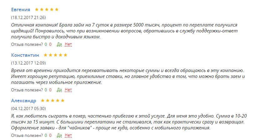 Юникредит банк заплатить кредит